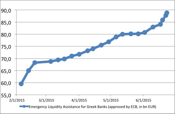 bce banche greche