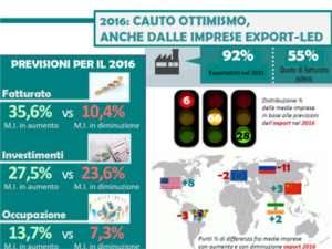 medie imprese 2016