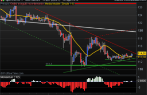 Euro Yen price increases