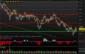 FUTURE Euro FX USD